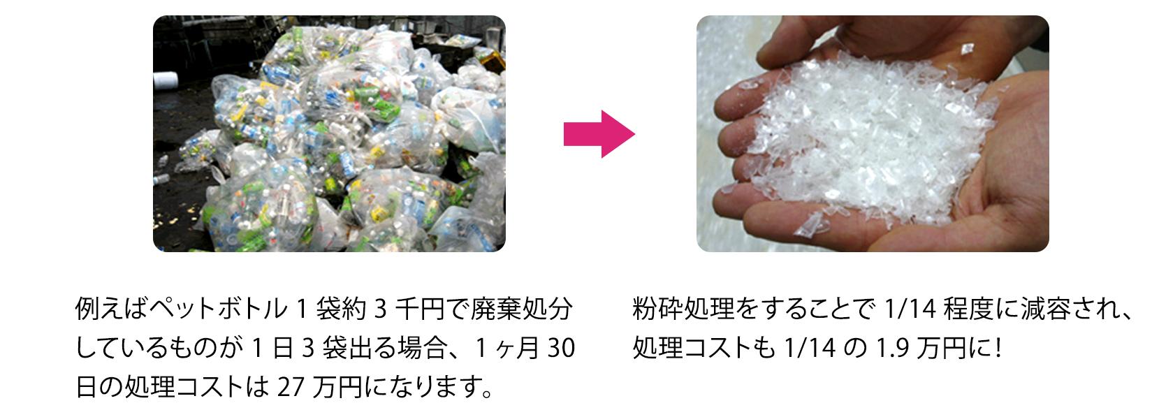 ペットボトルやプラスチックを14分の1まで減容